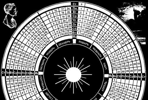 «Юлианский календарь сохраняет для нас священное измерение времени»