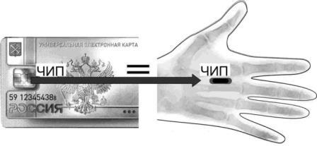 Мнение православного священника о замене бумажного паспорта электронной картой